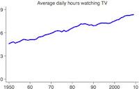 tv graph 1